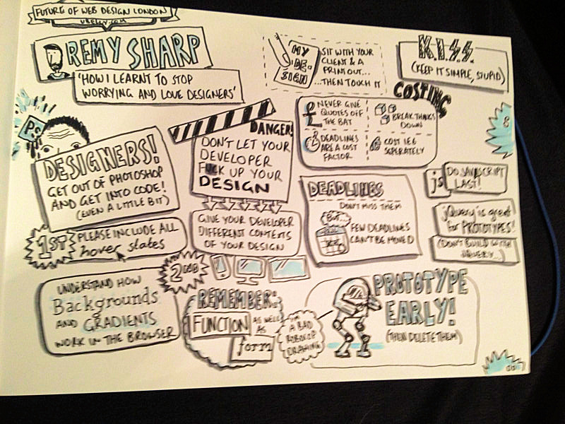 Ubelly fowd notes